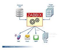 zabbix-monitoring.jpg