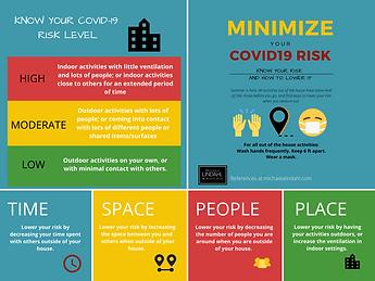 Minimize COVID-19 Risk