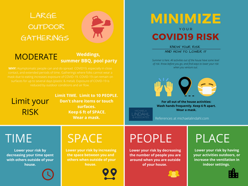 Moderate Risk of COVID-19 Exposure from Large Outdoor Gatherings