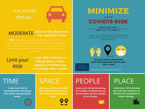 Moderate Risk of COVID-19 Exposure from Travel