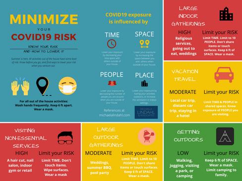 Minimize COVID19 Risk