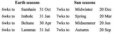 Seasons Dates.jpg