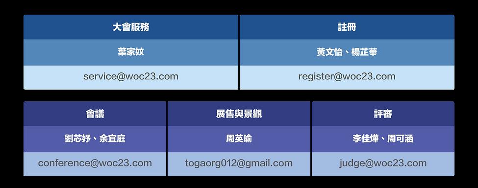 聯絡_聯絡人C.png
