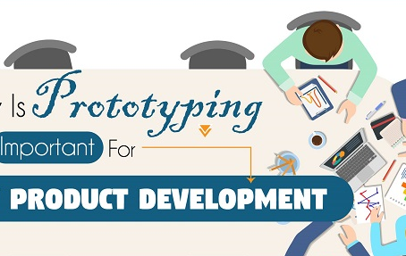 Why Is Prototyping Important for New Product Development