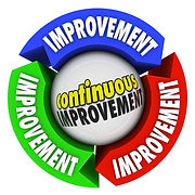 1033941-continuous_improvement-w1024.jpg
