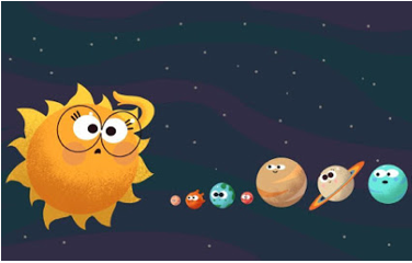 Finding Pluto