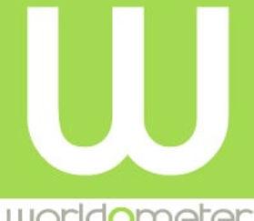 WORLD WIDE COVID-19 CASES