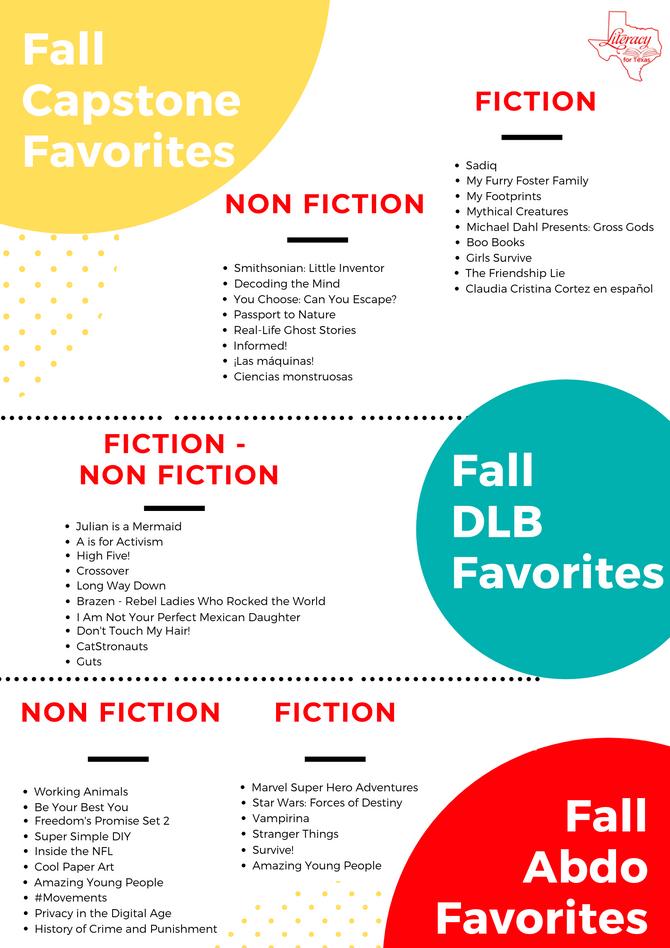 Fall 2019 Favorites