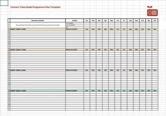 5Sa Programme plan template.png