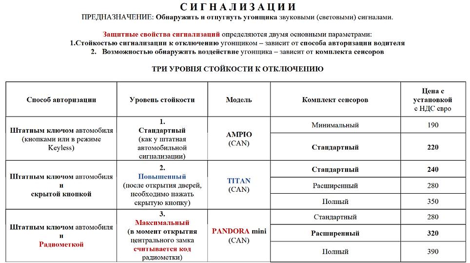 signal rus.png