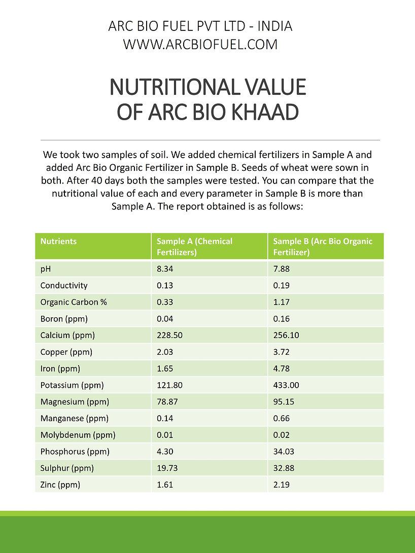 NUTRITIONAL VALUE_001.jpg