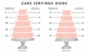 new-square-wedding-cake-serving-chart-im