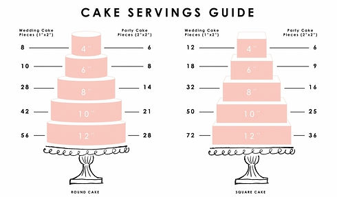 new-square-wedding-cake-serving-chart-im