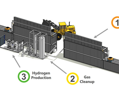 MIHG Waste to Hydrogen solution presented at the National Cleantech Conference