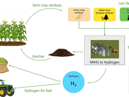 "Wildfire Energy awarded grant to investigate ""Turning farm crop residues into renewable hydrogen"""