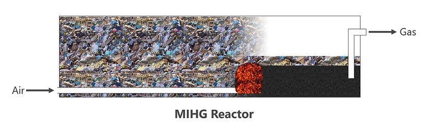 mihg_reactor_1.jpg