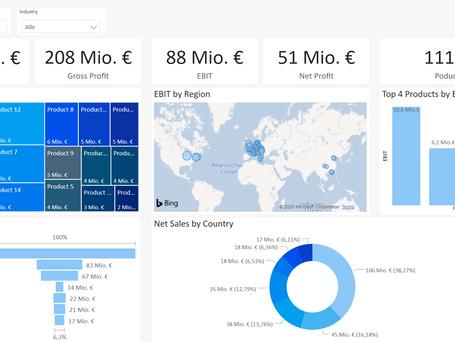 Digitales Management Reporting für KMUs