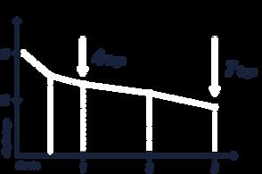 Grafik_VITOS-Wirksamkeit.png