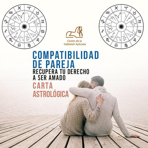 Compatibilidad de parejas. Carta astrológica.