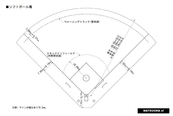 ソフトボール図.jpg