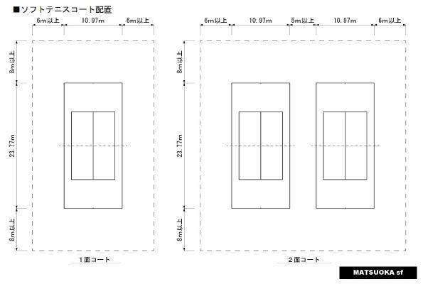 ソフトテニス図.jpg