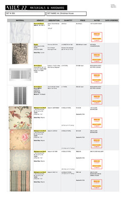 Materials & Hardware Breakdown
