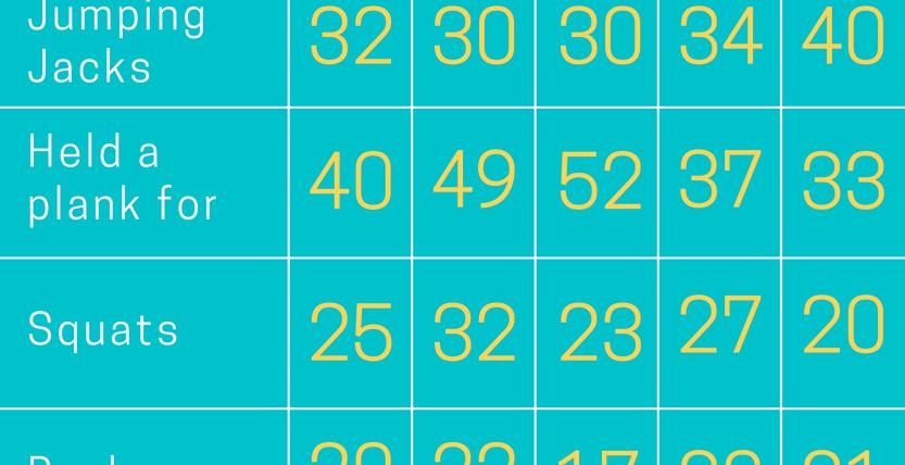 Evan's Reward Chart.png
