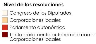 Nivel de las resoluciones (1).png