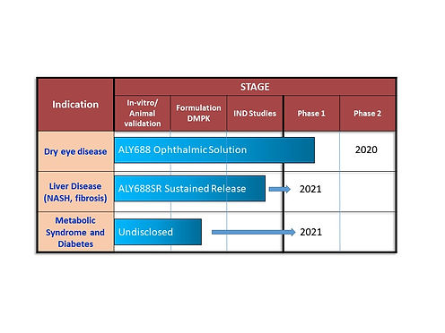 Allysta Pipeline Aug 2020.jpg