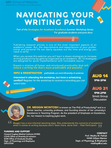 Navigating Your Writing Path