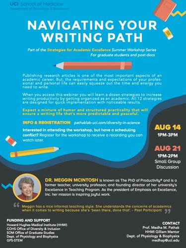 Navigating Your Writing Path