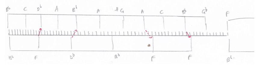 Chopin Op 9 no 1: 11 against 6 polyrhythm realised