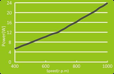 G6曲線圖-01.png