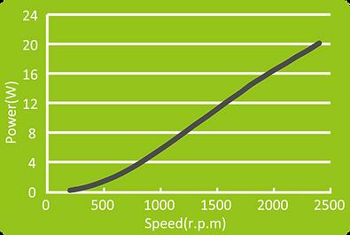 G12曲線圖-01.png