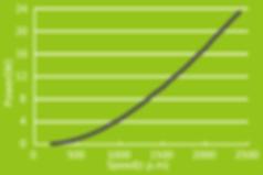 G12S曲線圖-01.png