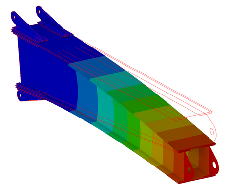 Orthotropic launches analysis packages for composite structures