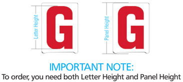 Changeable sign letter order info