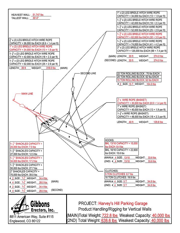 rigging diagrams
