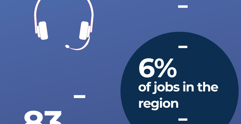 INFOGRAPHIC: Importance of the Contact Centre Industry to the North East