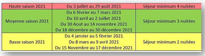 Saisons 2021.JPG
