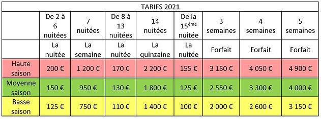 Détail tarifs 2021.JPG
