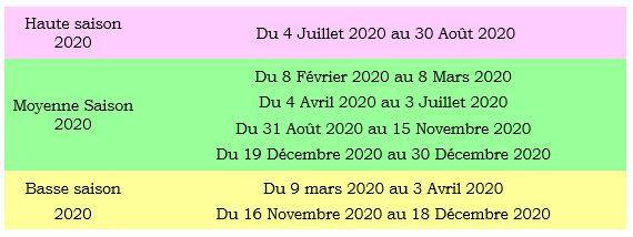 saison 2020.JPG