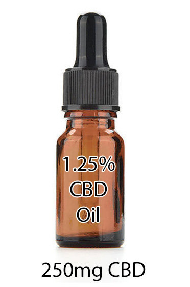 Pure oil 1.25% 250mg (20ml)