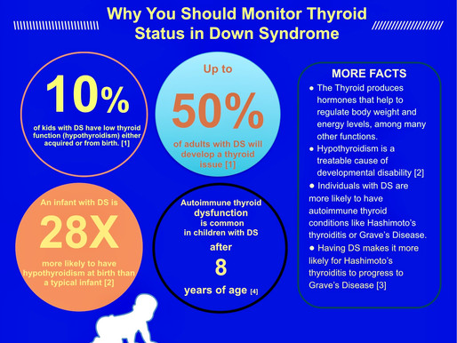 Down Syndrome and Thyroid Health