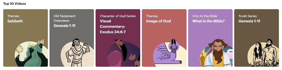 Bible Project Top Videos.PNG