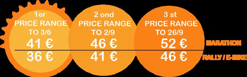 Escalado precios EN EPIC 2020.png