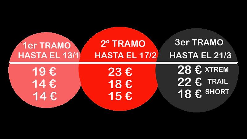 Escalda precios Mataró 2021_Mesa de tra