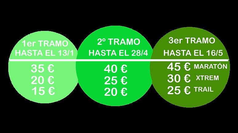 Escalda precios Camprodon 2021_Mesa de t