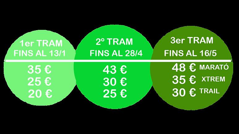 Escalda precios Camprodon 2021-02.png