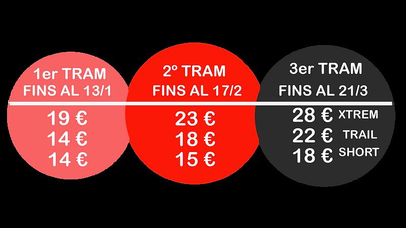 Escalda precios Mataró 2021-02.png